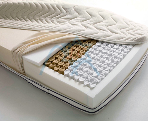 床垫保护套用纺粘无纺布
